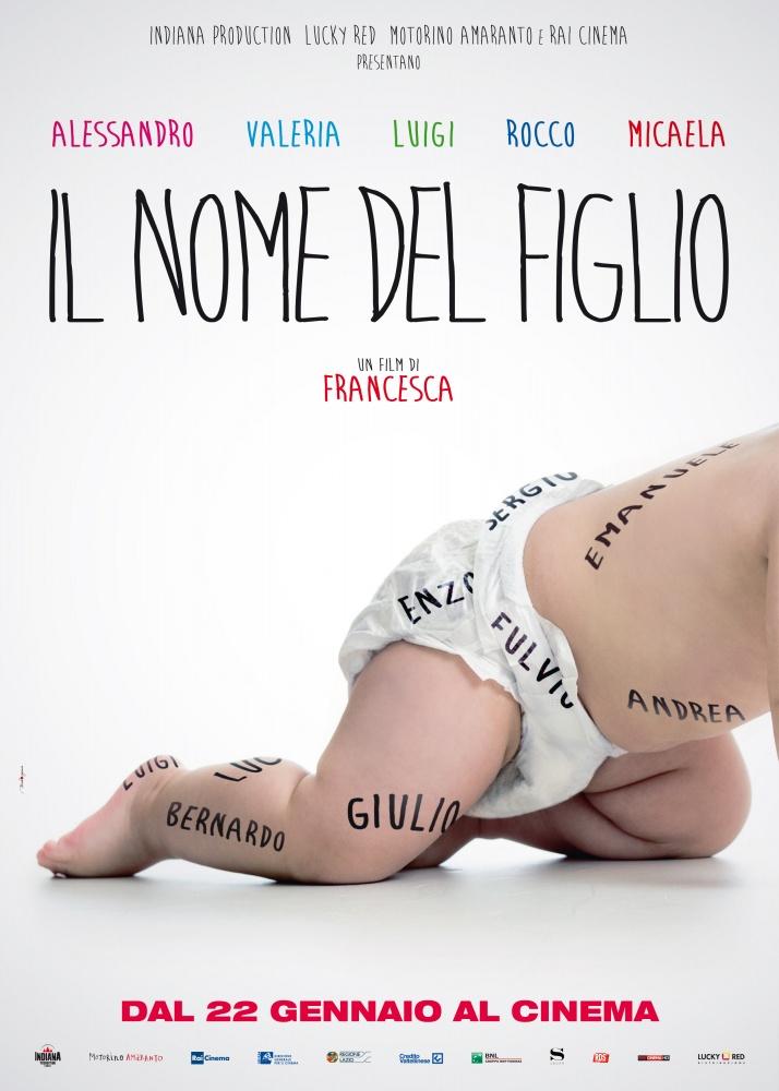 Итальянское имя